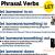 Phrasal Verbs : Let