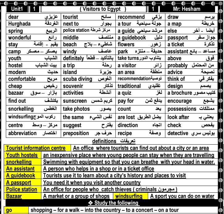 مذكرة شاملة منهج اللغة الانجليزية الجديد للثالث الاعدادي 2018