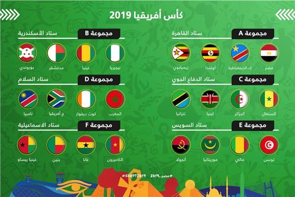 كأس الأمم الافريقية 2019