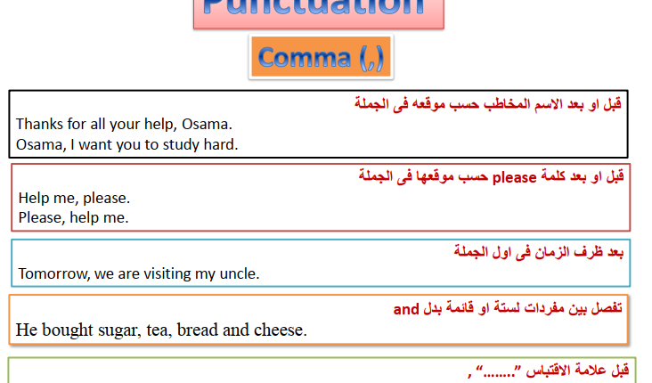 مذكرة الانجليزي مهارات الكتابة ثانوية عامة 2022